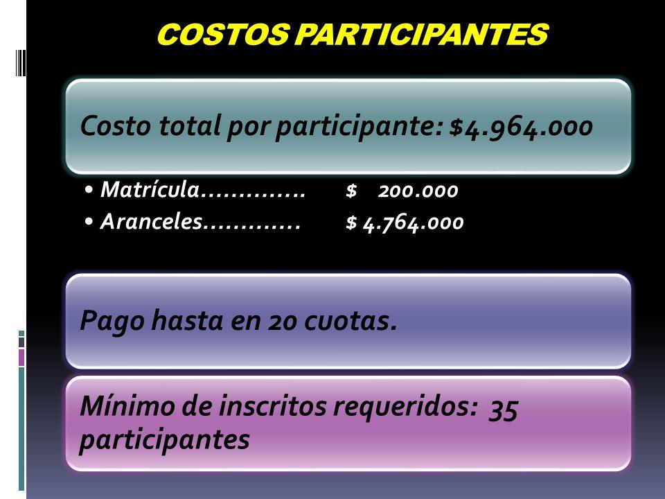 COSTOS PARTICIPANTES Costo total por participante: $4.964.000. Matrícula………….. $ 200.000. Aranceles…………. $ 4.764.000.