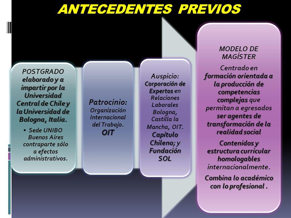 ANTECEDENTES PREVIOS POSTGRADO elaborado y a impartir por la Universidad Central de Chile y la Universidad de Bologna, Italia.