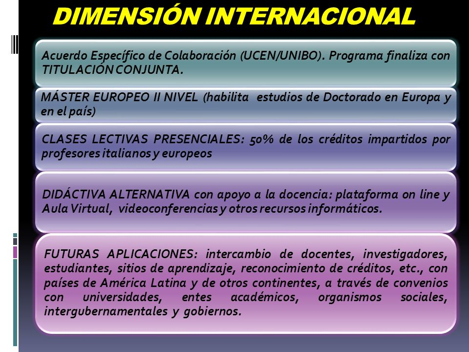 DIMENSIÓN INTERNACIONAL