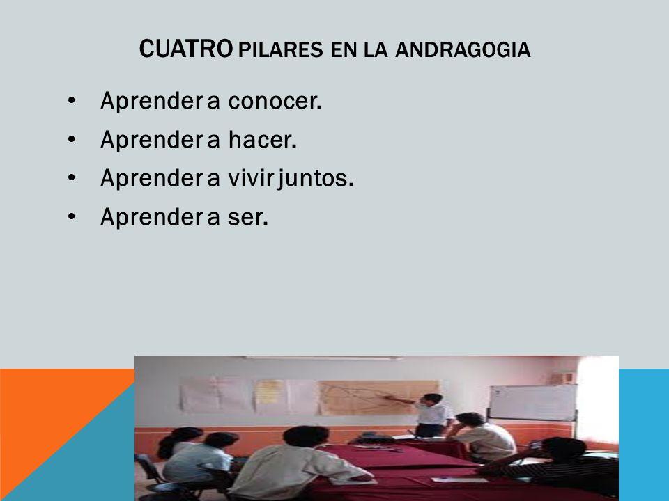 CUATRO PILARES EN LA ANDRAGOGIA