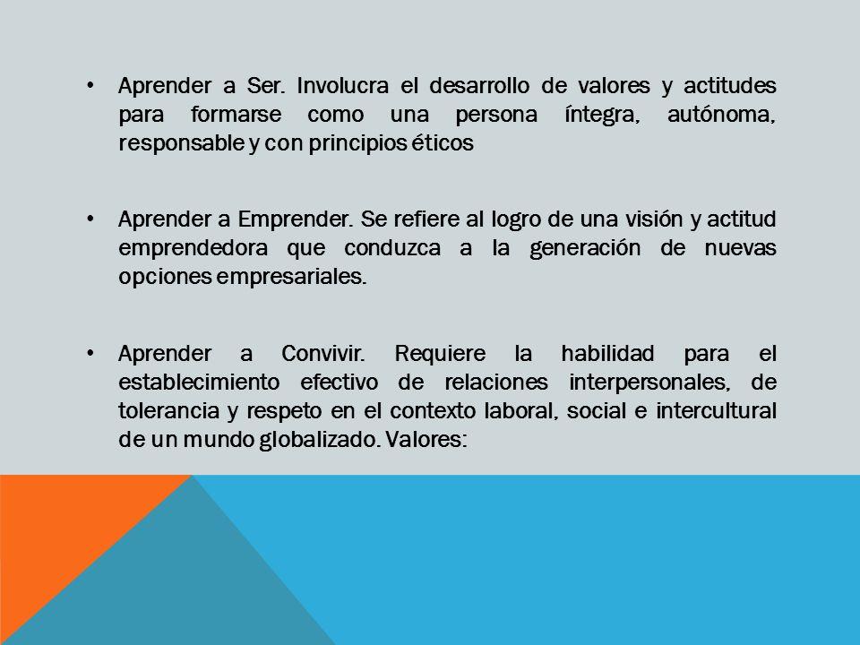 Aprender a Ser. Involucra el desarrollo de valores y actitudes para formarse como una persona íntegra, autónoma, responsable y con principios éticos
