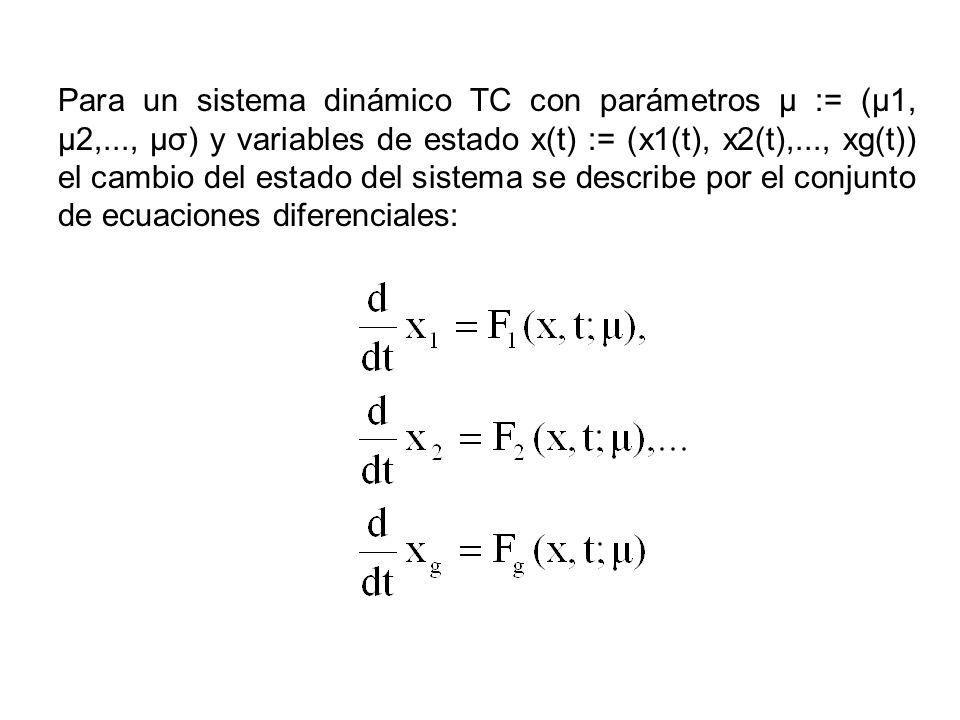 Para un sistema dinámico TC con parámetros μ := (μ1, μ2,