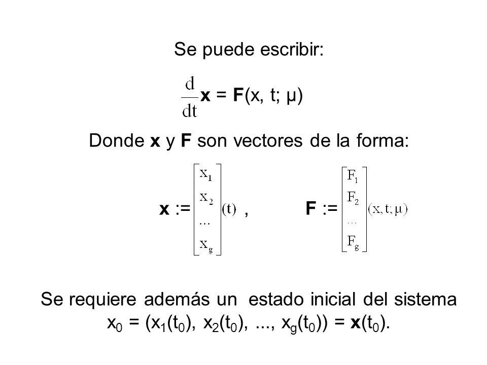 Se puede escribir: x = F(x, t; μ) Donde x y F son vectores de la forma: x := , F := Se requiere además un estado inicial del sistema x0 = (x1(t0), x2(t0), ..., xg(t0)) = x(t0).