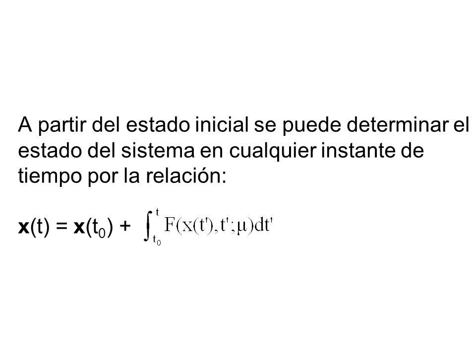 A partir del estado inicial se puede determinar el estado del sistema en cualquier instante de tiempo por la relación: x(t) = x(t0) +