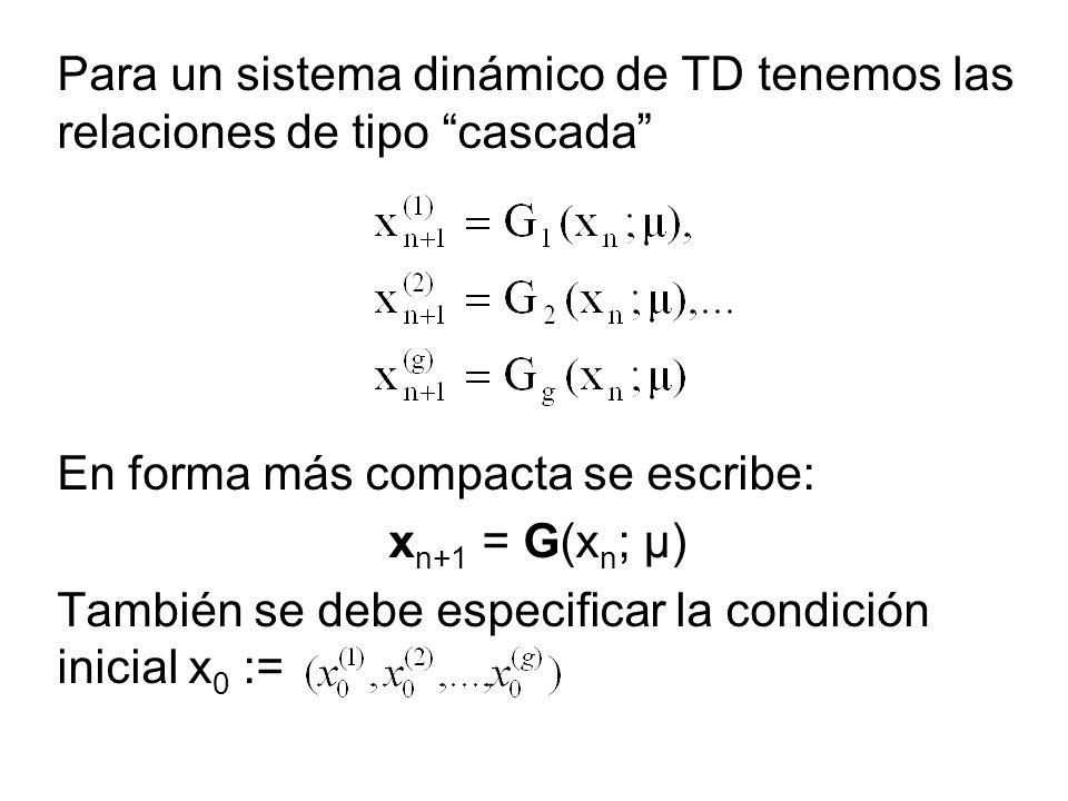 Para un sistema dinámico de TD tenemos las relaciones de tipo cascada