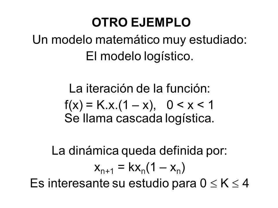 Un modelo matemático muy estudiado: El modelo logístico.