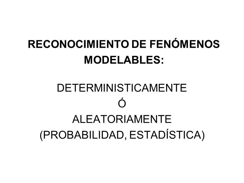 RECONOCIMIENTO DE FENÓMENOS MODELABLES: