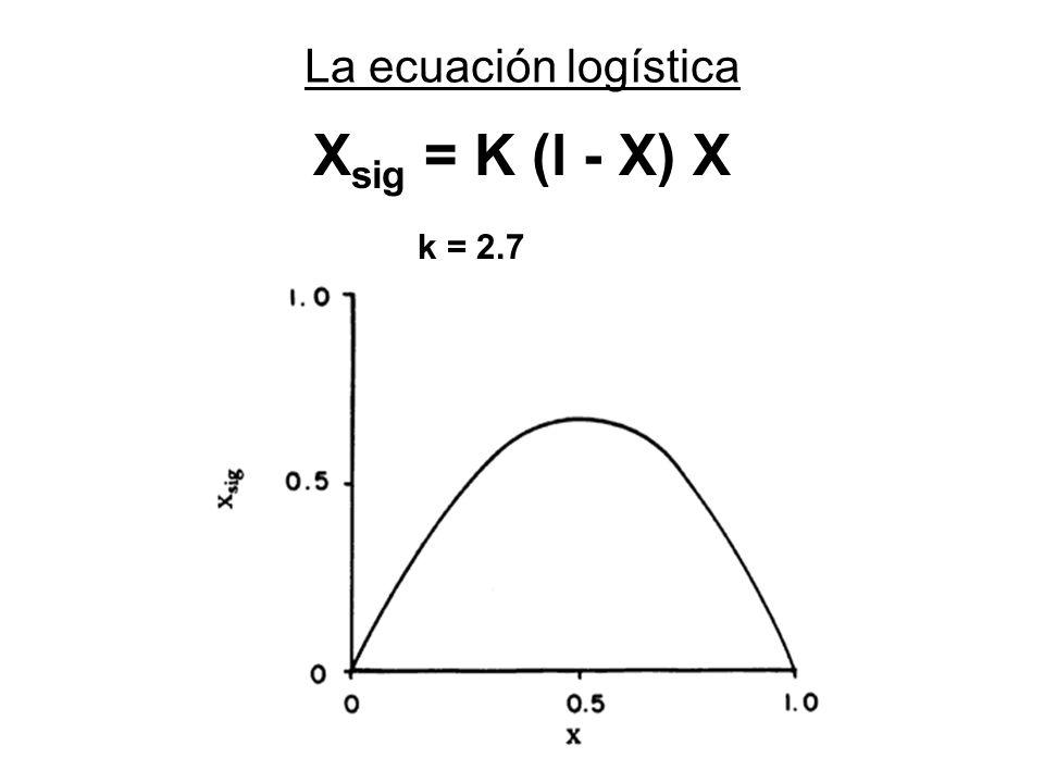 La ecuación logística Xsig = K (l - X) X k = 2.7