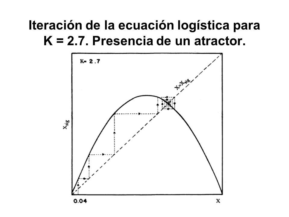 Iteración de la ecuación logística para K = 2. 7