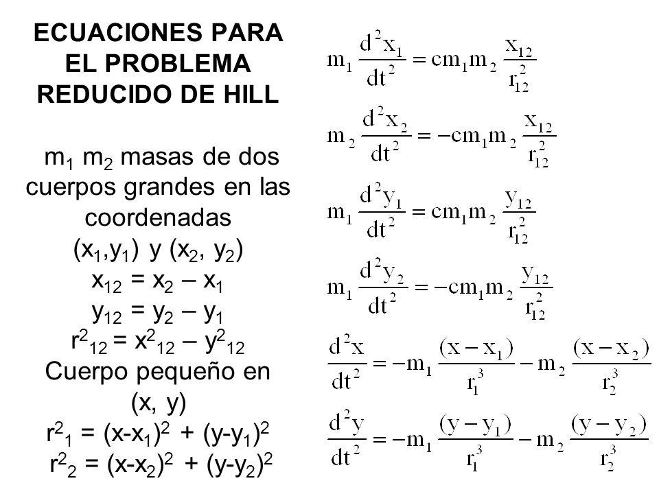 ECUACIONES PARA EL PROBLEMA REDUCIDO DE HILL m1 m2 masas de dos cuerpos grandes en las coordenadas (x1,y1) y (x2, y2) x12 = x2 – x1 y12 = y2 – y1 r212 = x212 – y212 Cuerpo pequeño en (x, y) r21 = (x-x1)2 + (y-y1)2 r22 = (x-x2)2 + (y-y2)2