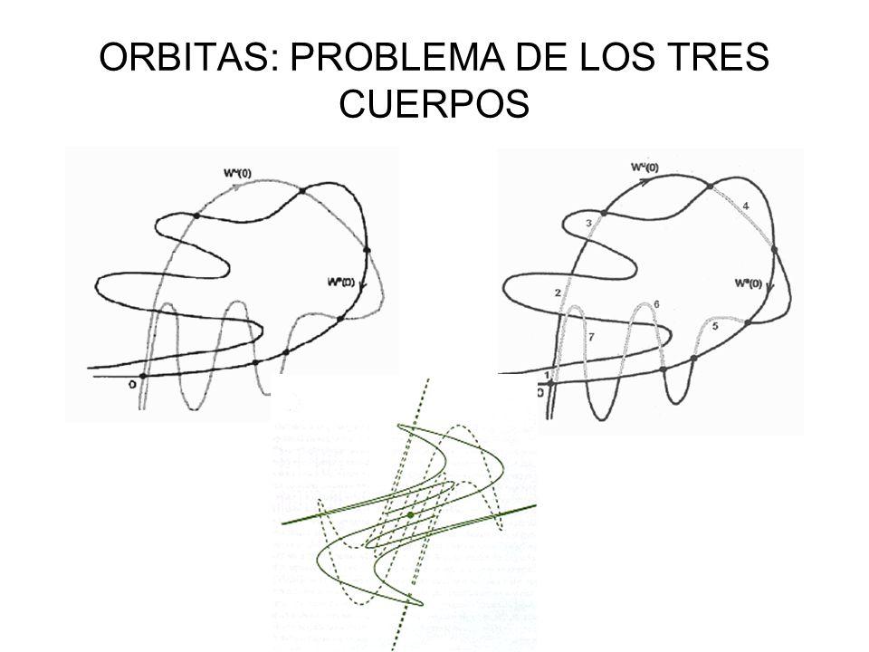 ORBITAS: PROBLEMA DE LOS TRES CUERPOS