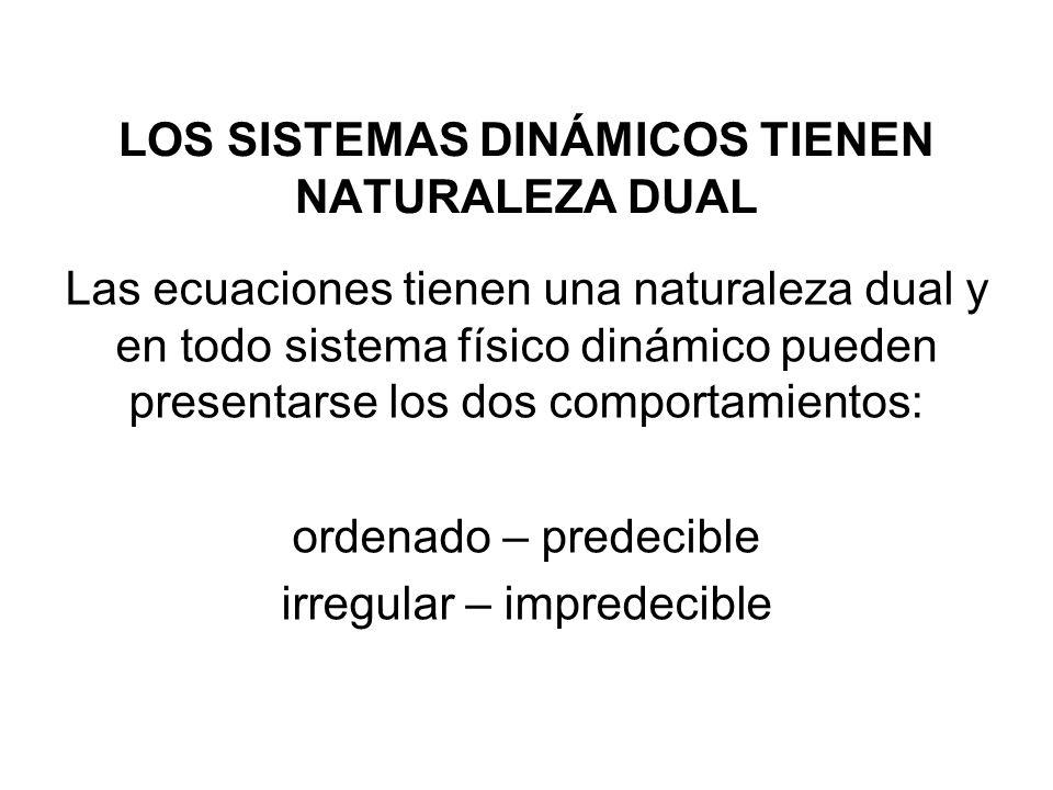 LOS SISTEMAS DINÁMICOS TIENEN NATURALEZA DUAL