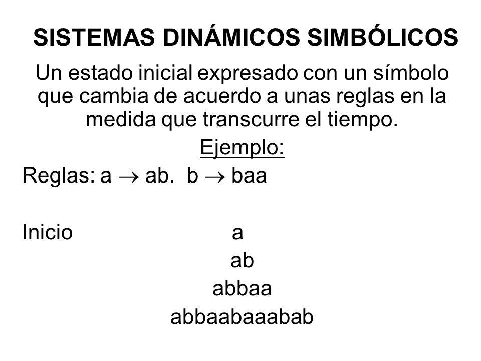 SISTEMAS DINÁMICOS SIMBÓLICOS