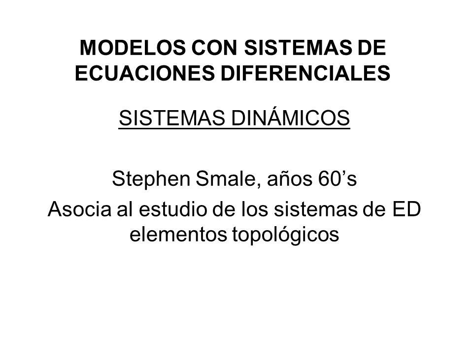 MODELOS CON SISTEMAS DE ECUACIONES DIFERENCIALES