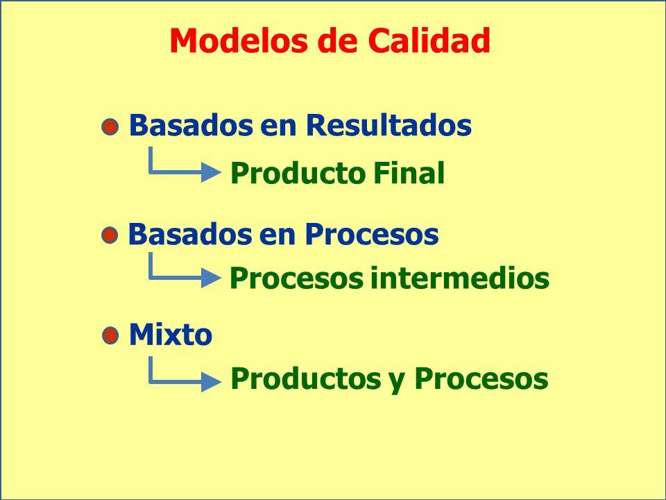 Modelos de Calidad Basados en Resultados Producto Final