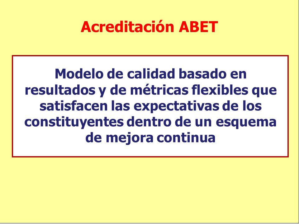 Acreditación ABET