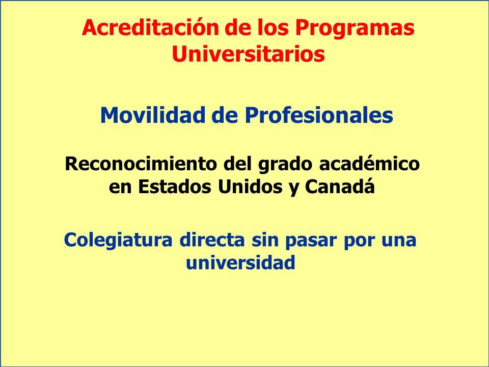 Acreditación de los Programas Universitarios