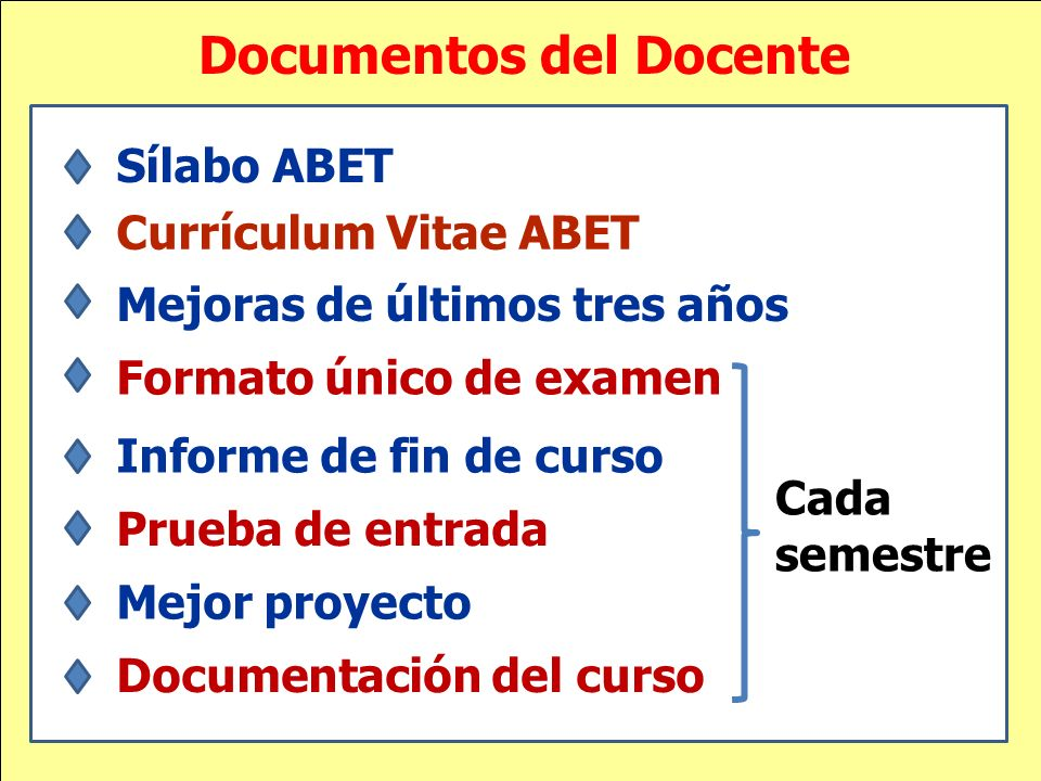 Documentos del Docente