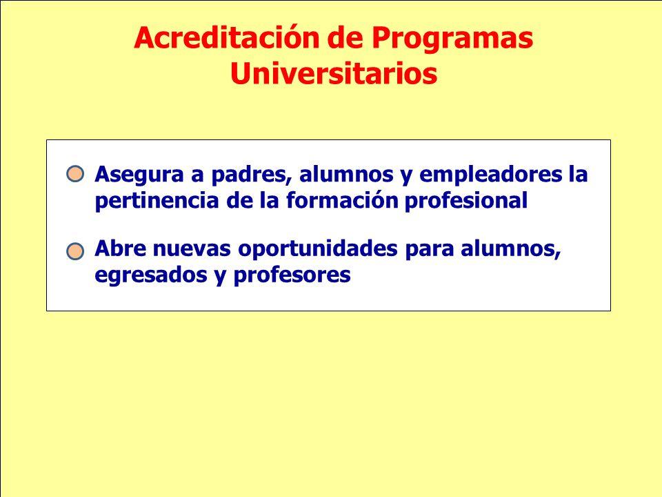 Acreditación de Programas Universitarios
