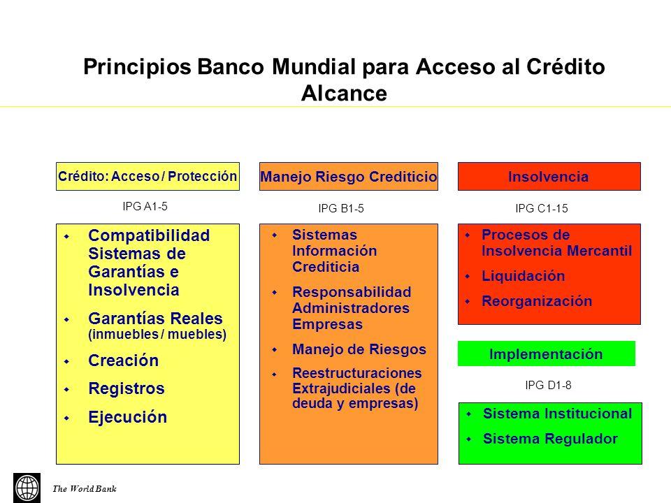 Principios Banco Mundial para Acceso al Crédito Alcance