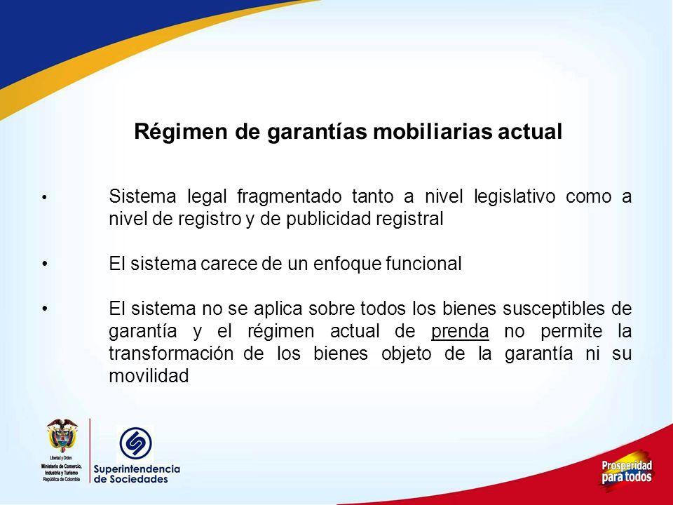 Régimen de garantías mobiliarias actual