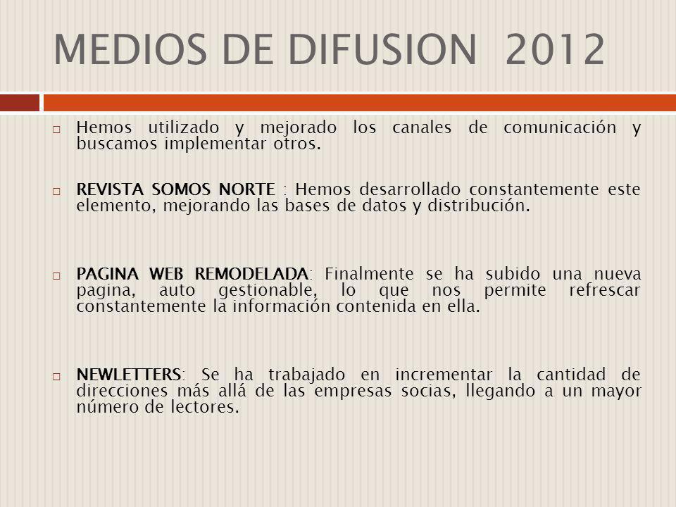 MEDIOS DE DIFUSION 2012 Hemos utilizado y mejorado los canales de comunicación y buscamos implementar otros.