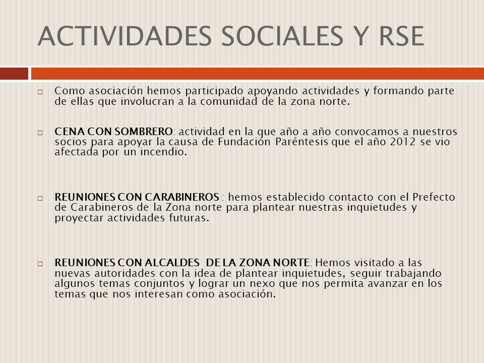 ACTIVIDADES SOCIALES Y RSE