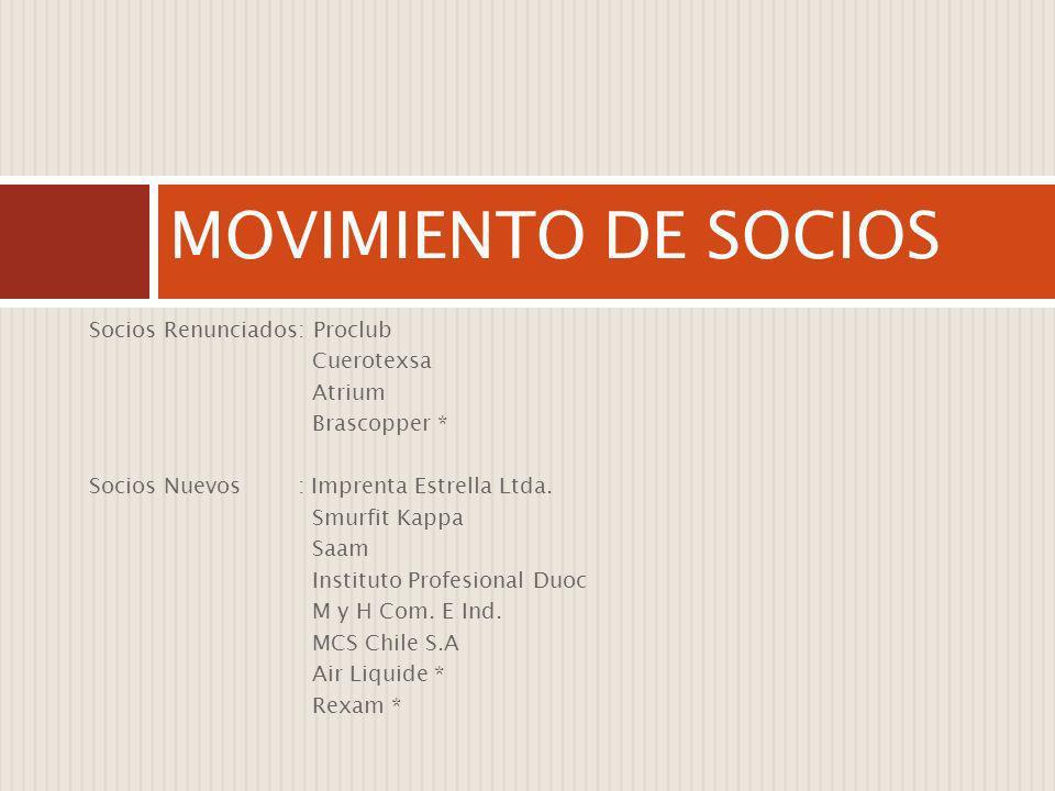MOVIMIENTO DE SOCIOS Socios Renunciados: Proclub Cuerotexsa Atrium