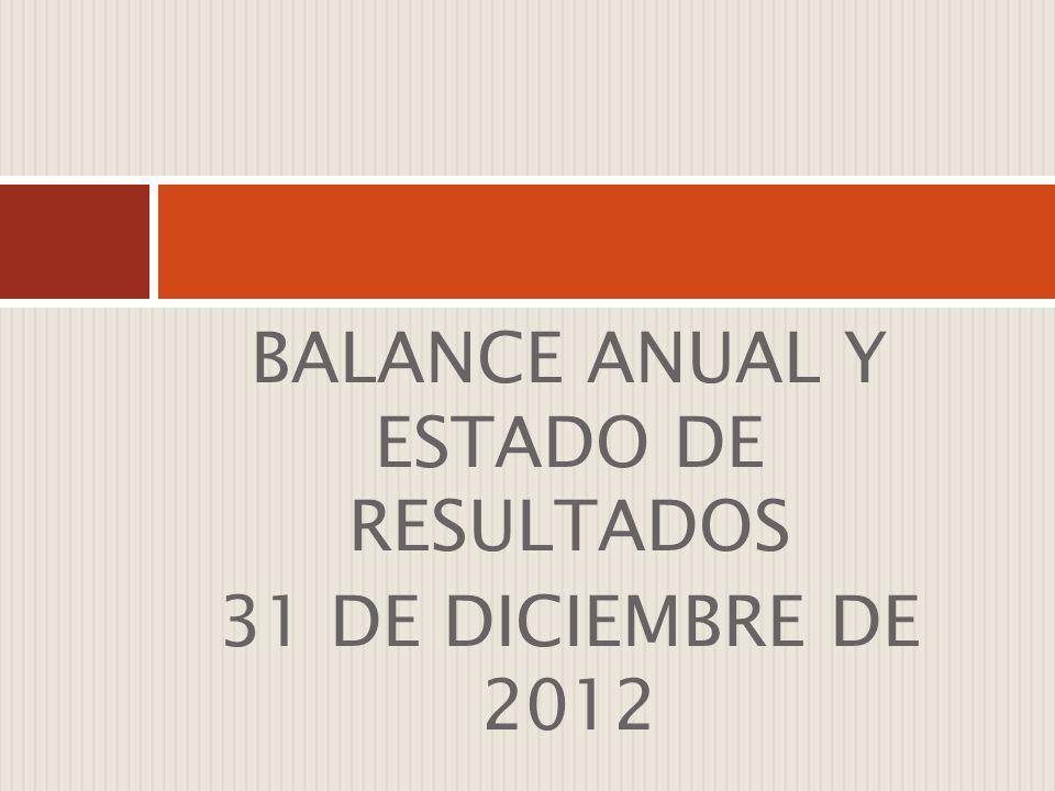BALANCE ANUAL Y ESTADO DE RESULTADOS