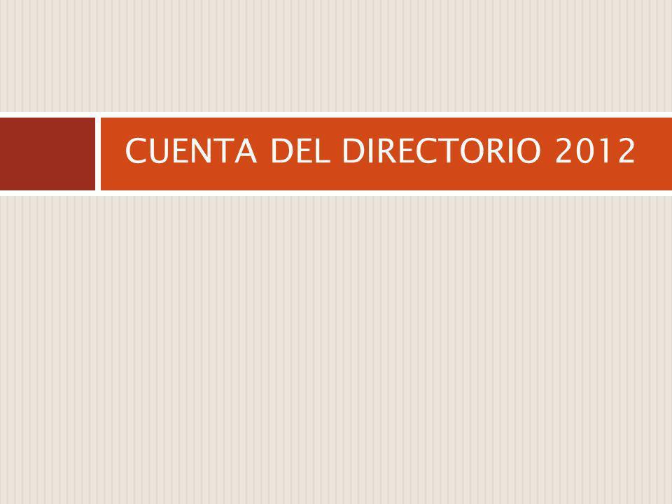 CUENTA DEL DIRECTORIO 2012
