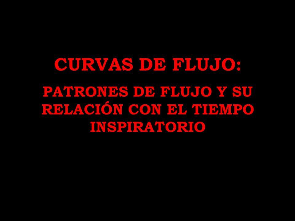 CURVAS DE FLUJO: PATRONES DE FLUJO Y SU RELACIÓN CON EL TIEMPO INSPIRATORIO