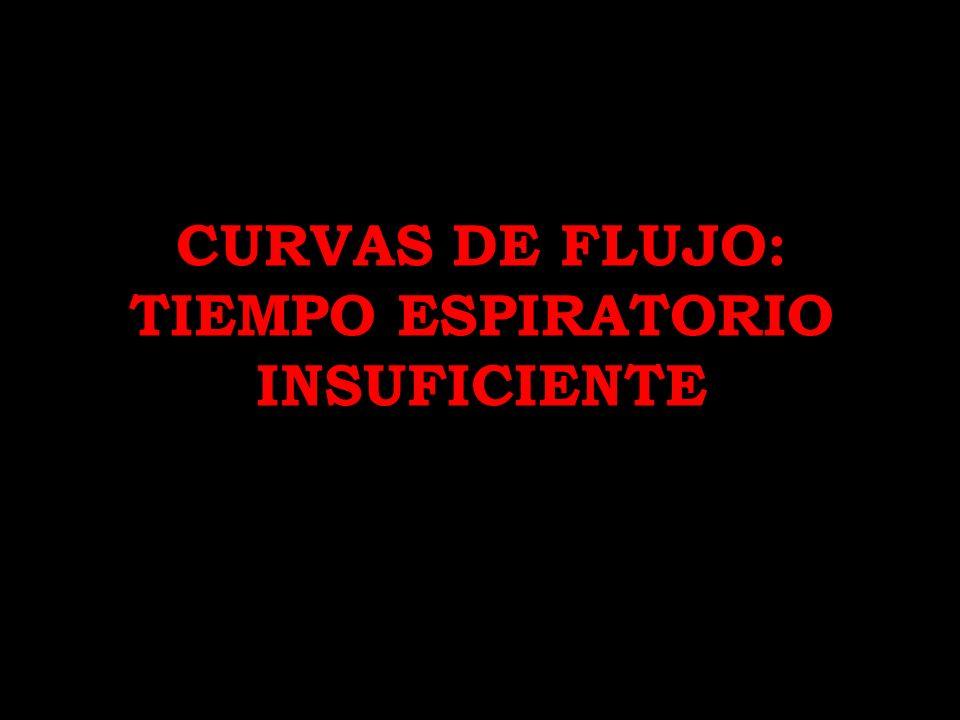CURVAS DE FLUJO: TIEMPO ESPIRATORIO INSUFICIENTE