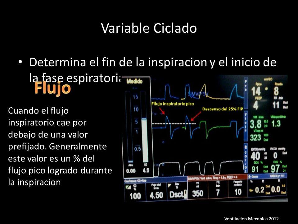 Flujo Variable Ciclado