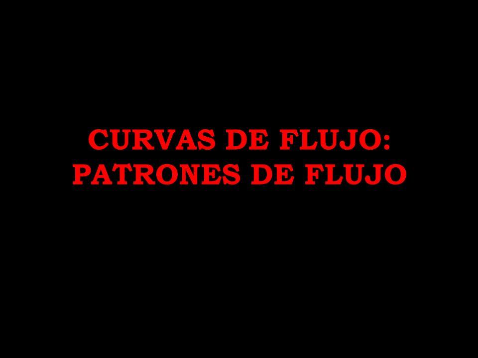 CURVAS DE FLUJO: PATRONES DE FLUJO