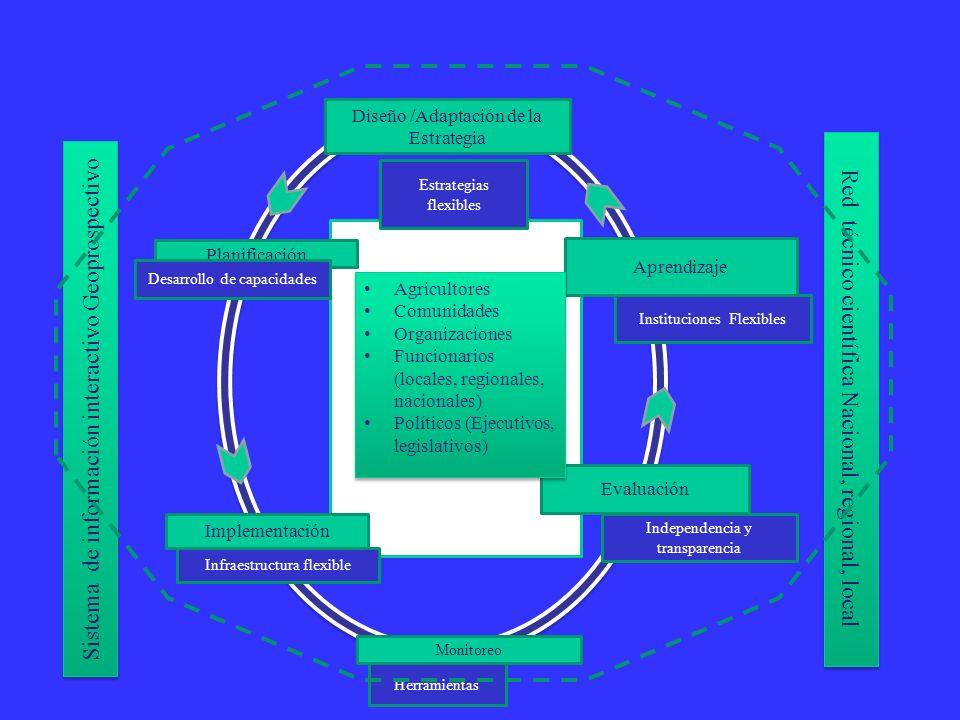 Sistema de información interactivo Geoprospectivo