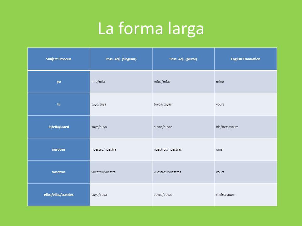 La forma larga Subject Pronoun Poss. Adj. (singular)