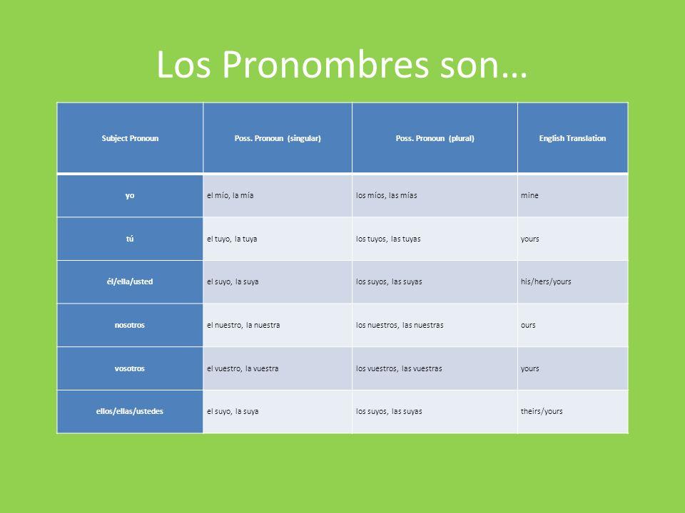 Poss. Pronoun (singular)
