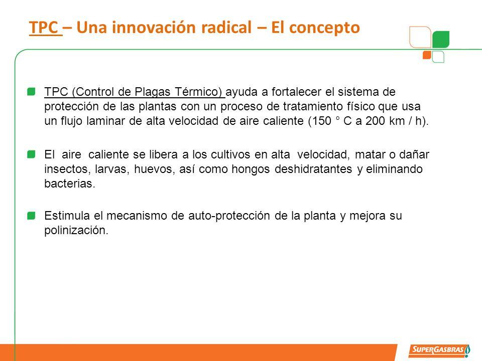 TPC – Una innovación radical – El concepto