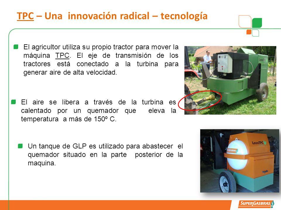 TPC – Una innovación radical – tecnología