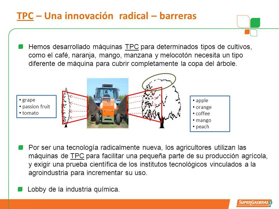 TPC – Una innovación radical – barreras