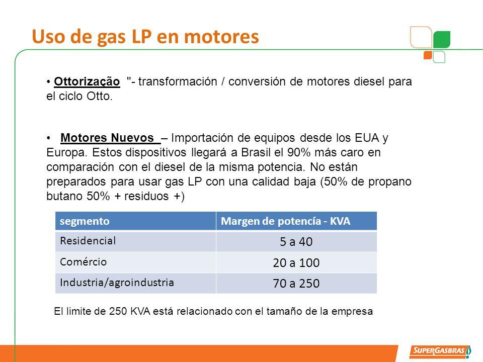 Uso de gas LP en motores 5 a 40 20 a 100 70 a 250