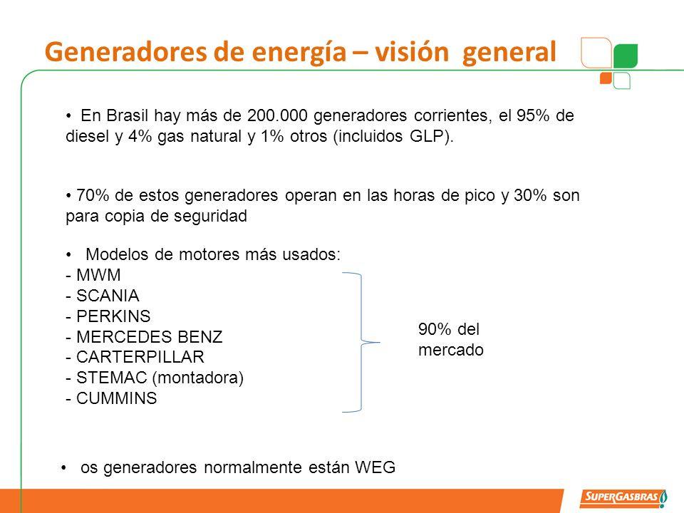 Generadores de energía – visión general