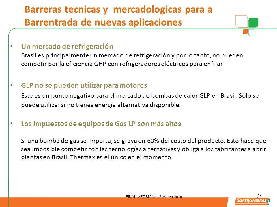 Un mercado de refrigeración Brasil es principalmente un mercado de refrigeración y por lo tanto, no pueden competir por la eficiencia GHP con refrigeradores eléctricos para enfriar