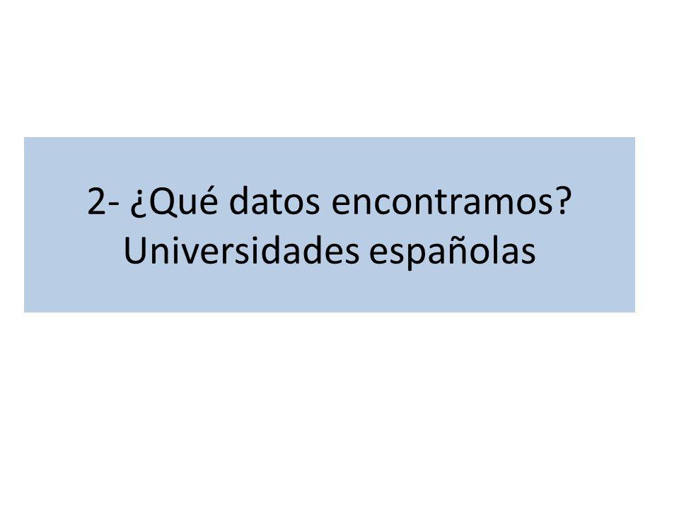 2- ¿Qué datos encontramos Universidades españolas