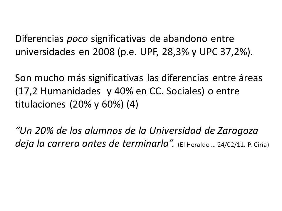Diferencias poco significativas de abandono entre universidades en 2008 (p.e. UPF, 28,3% y UPC 37,2%).