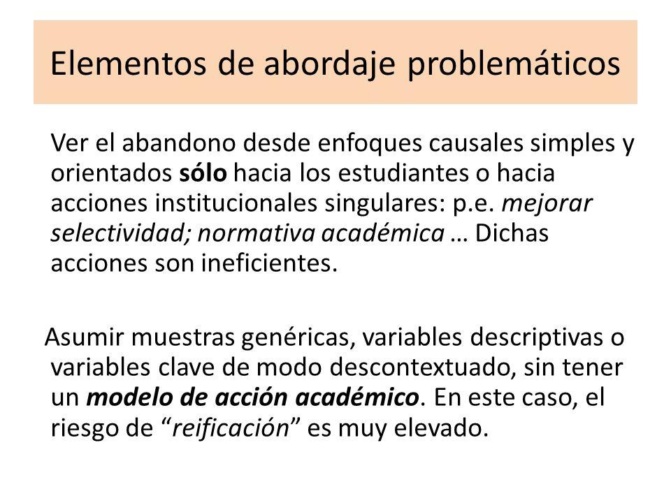 Elementos de abordaje problemáticos