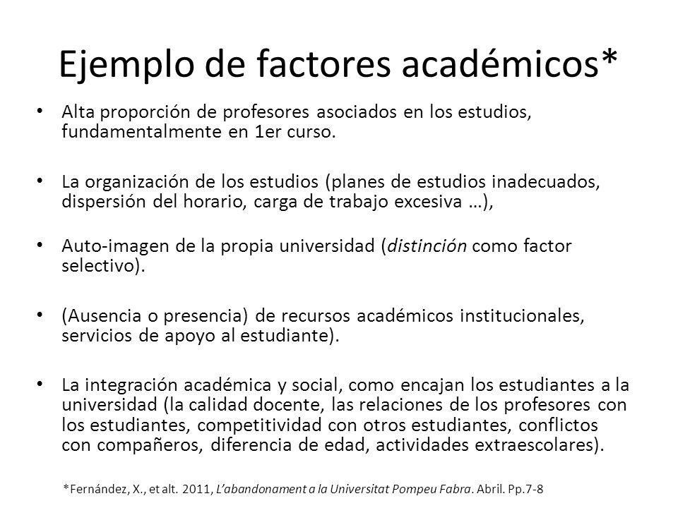 Ejemplo de factores académicos*