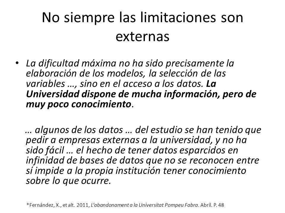 No siempre las limitaciones son externas