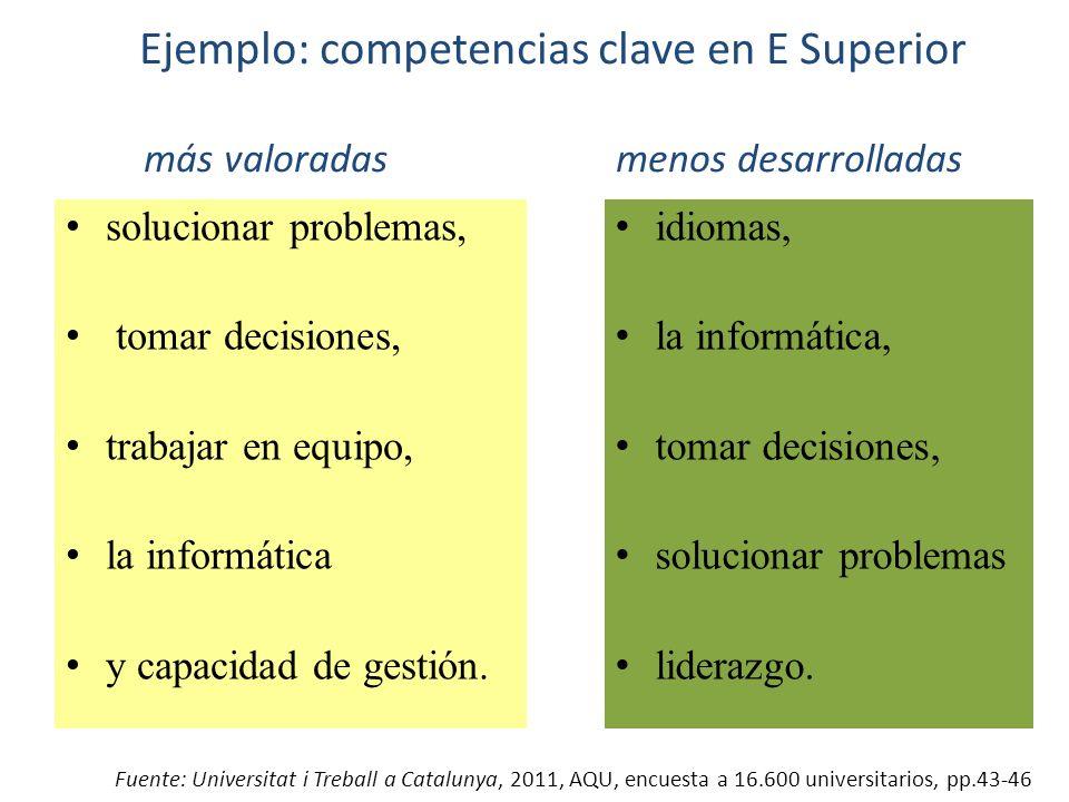 Ejemplo: competencias clave en E Superior