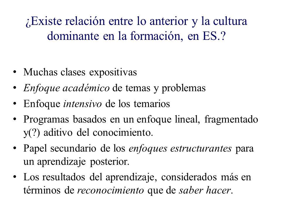 ¿Existe relación entre lo anterior y la cultura dominante en la formación, en ES.